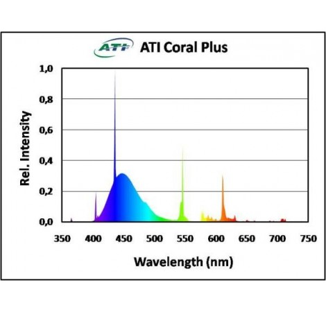 ATI Tube T5 Coral+ 24 Watts 17500K° - 550mm