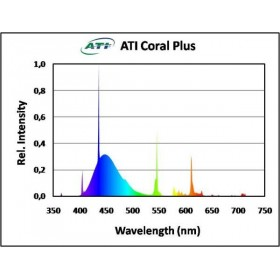 ATI Coral Plus 24 watts