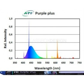 ATI Purple Plus 24 Watts