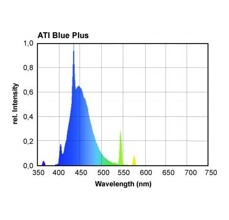ATI Tube T5 Blue+ 54 Watts 22000K° - 1150mm
