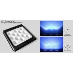 Maxspect PAD optique 120° pour rampes LED Razor R420