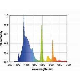 ATI Aquablue Spezial 24 Watts